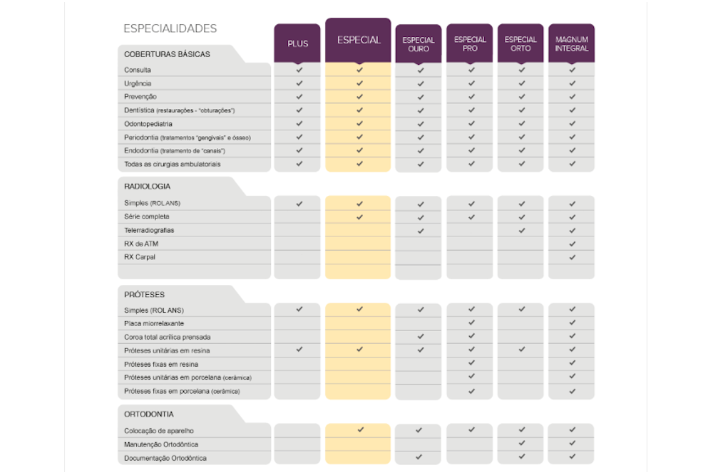tabela corporativa inpao dental